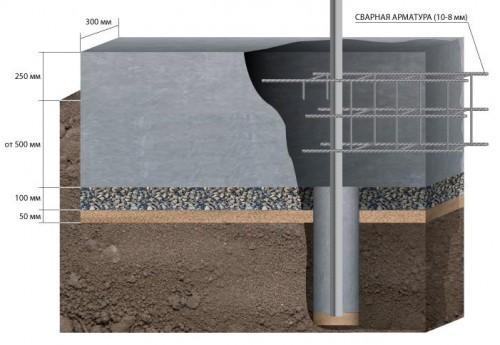 Закладка фундамента для строительства забора из натурального природного камня