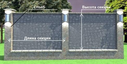 этапы строительства забора из природного камня