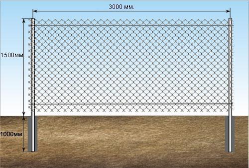 Забор из сетки своими руками фото